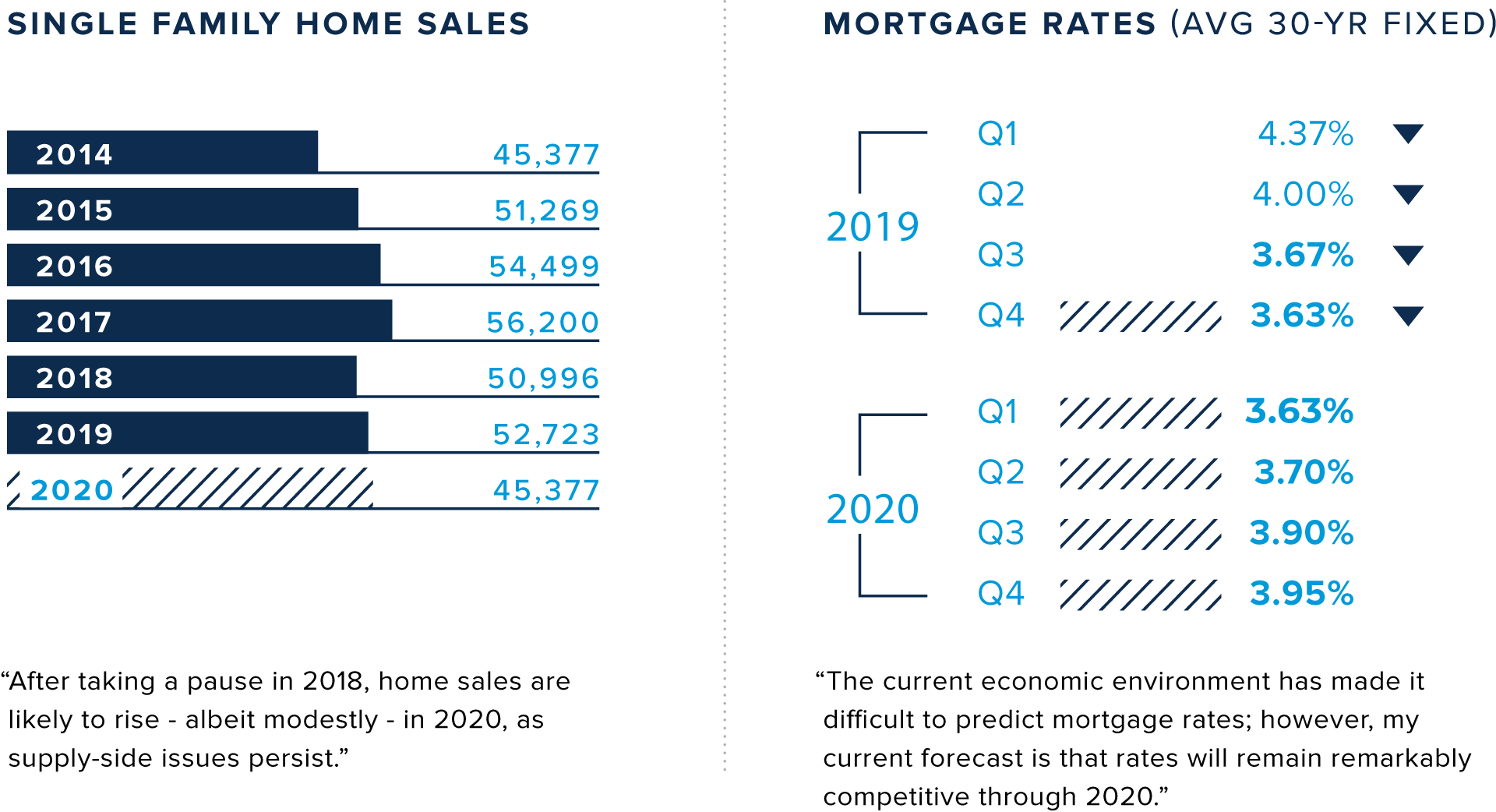 MORTGAGE-RATES-home-sales